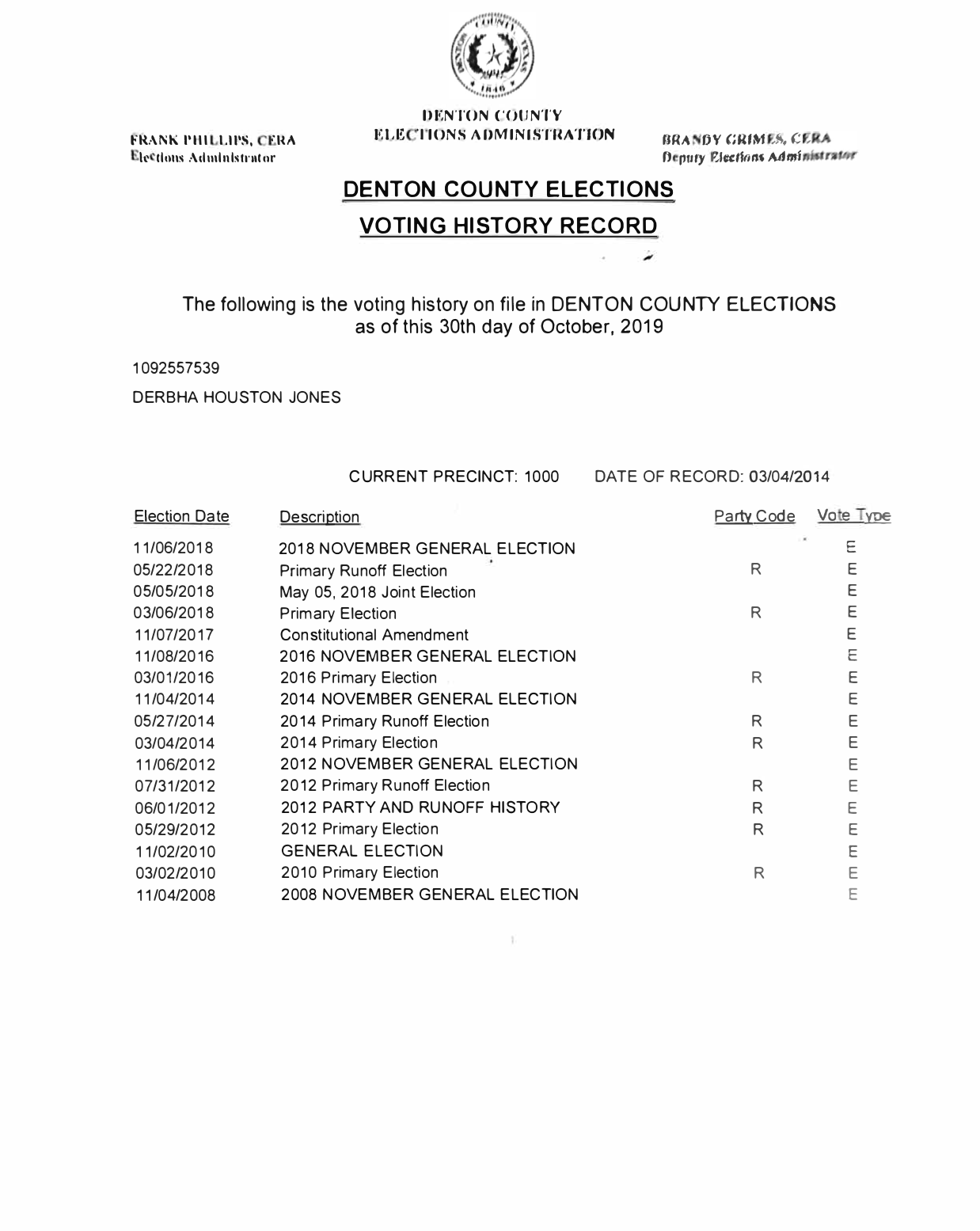 10 year voting history without address